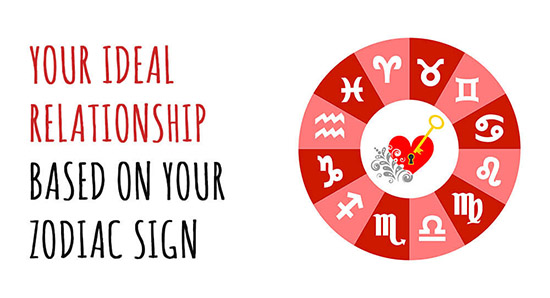 Zodiac Relationship Signs